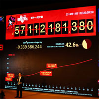 Успех фестиваля 11.11.2014 $9,3 млрд долларов