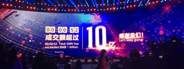 11.11.2016 распродажа на Aliexpress Alibaba Taobao Tmall