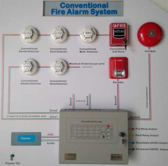 Магазин противопожарных систем безопасности на АлиЭкспресс.